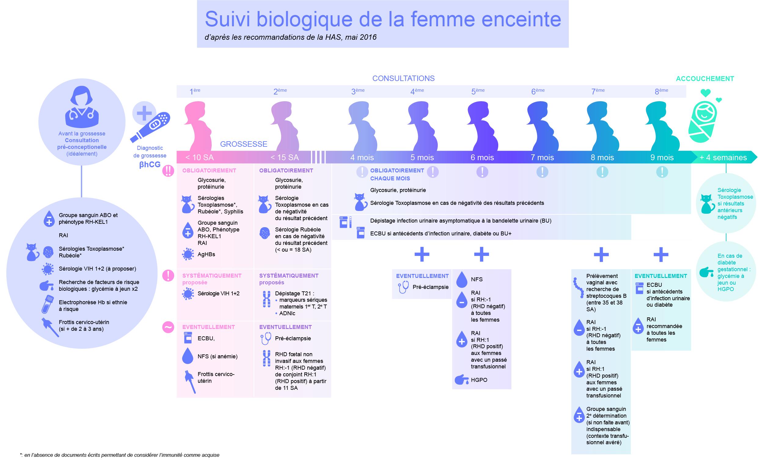 Femmes enceintes au travail : quelle règlementation applicable ?
